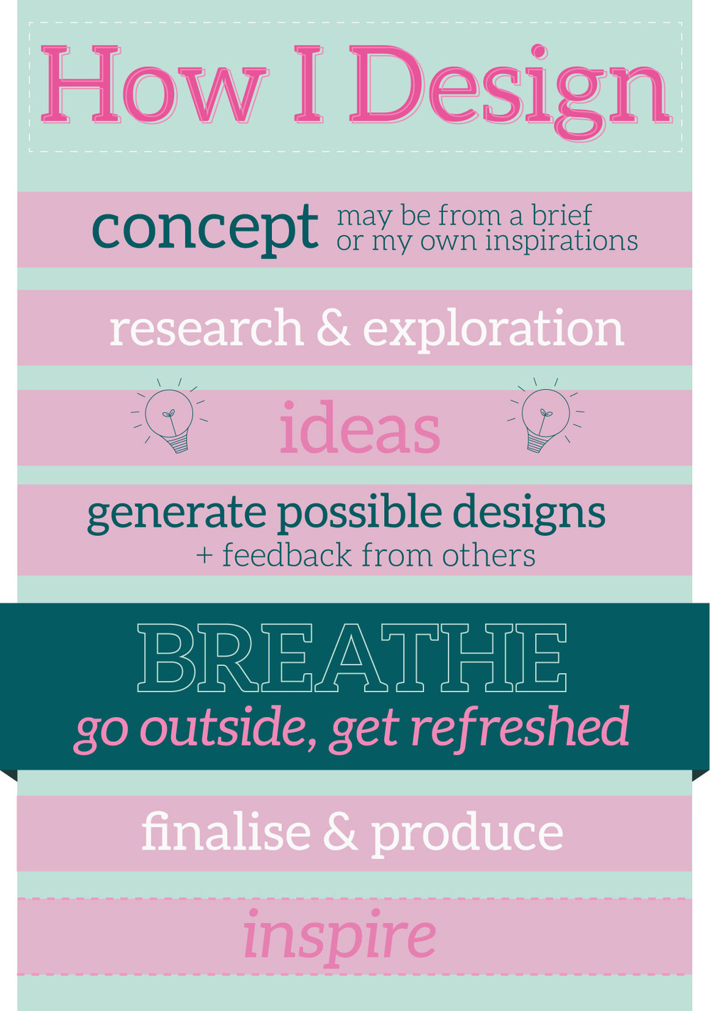 Kimberly Errey - How I Design info-poster
