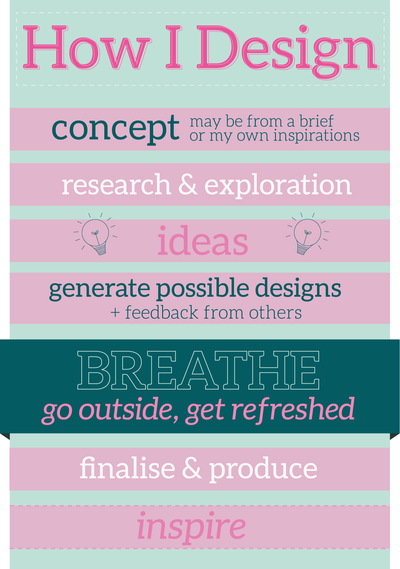 Kimberly Errey - Personal Design Poster