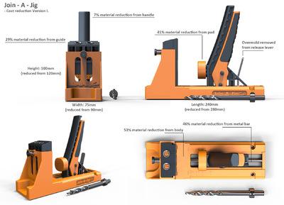 Industrial Design -